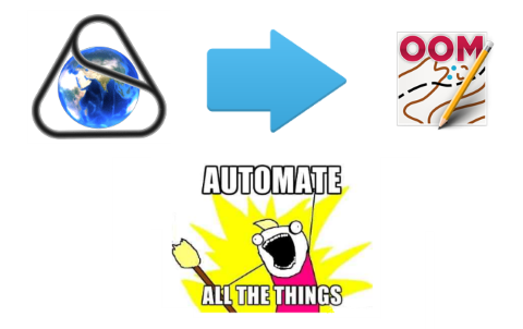 automate-all-the-things